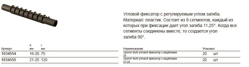 Размер на Uponor 1034555