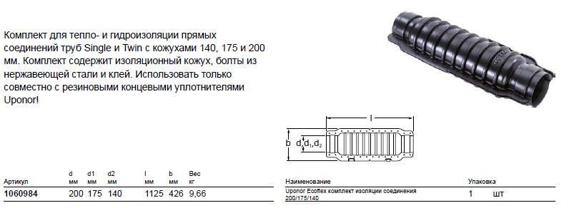 Размер на Uponor 1060984