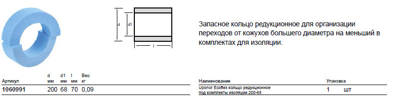 Размер на Uponor 1060991
