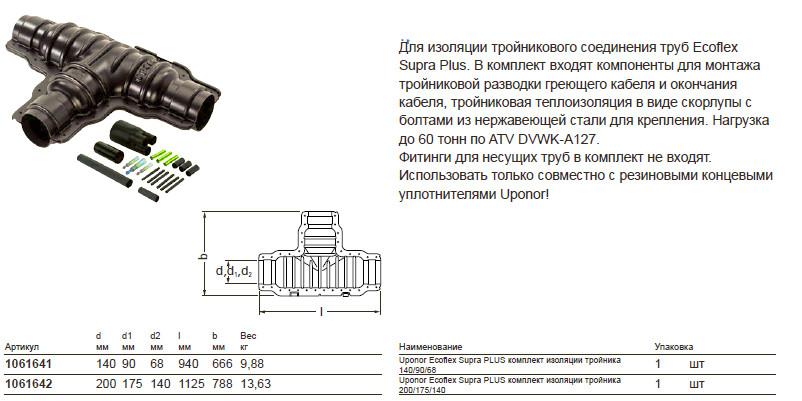 Размер на Uponor 1061641