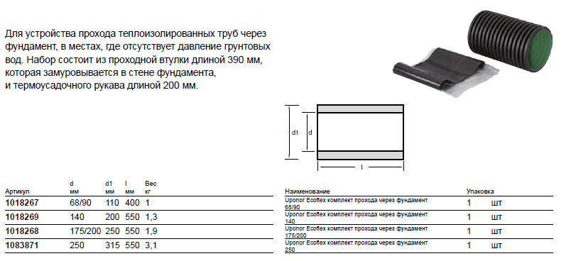 Размер на Uponor 1083871