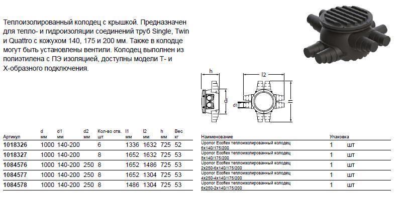 Размер на Uponor 1084578