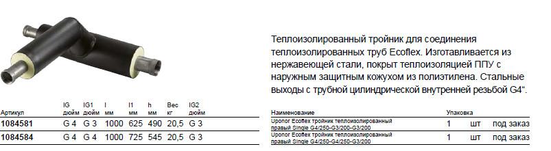 Размер на Uponor 1084581
