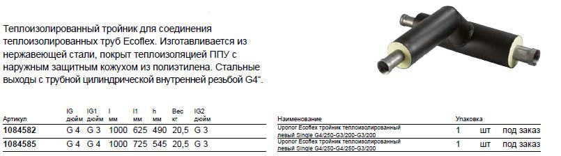 Размер на Uponor 1084585