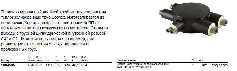 Размер на Uponor 1084586