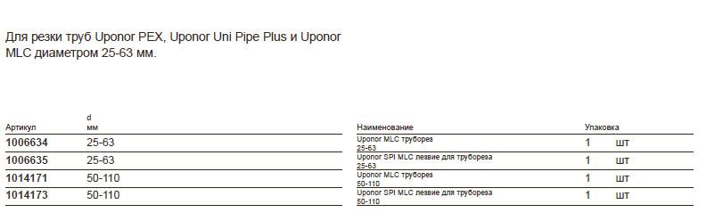 Размер на Upоnur  1006635