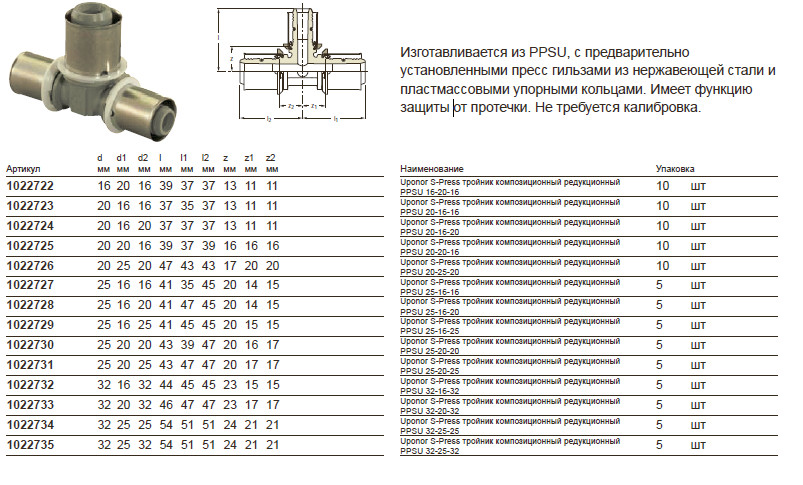 Размер на Upоnur 1022734