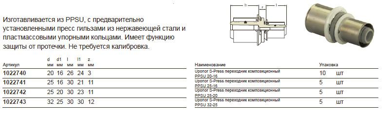 Размер на Upоnur 1022743