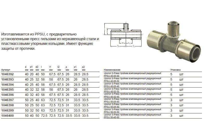 Размер на Upоnur 1046399