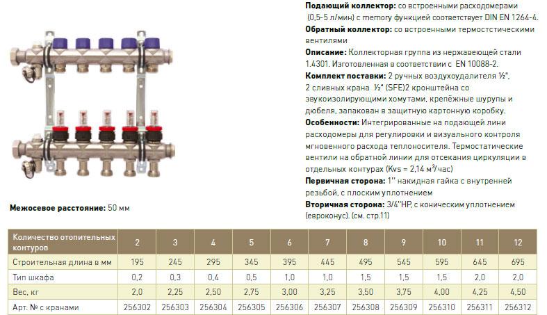 Размеры-на-Hansa-114