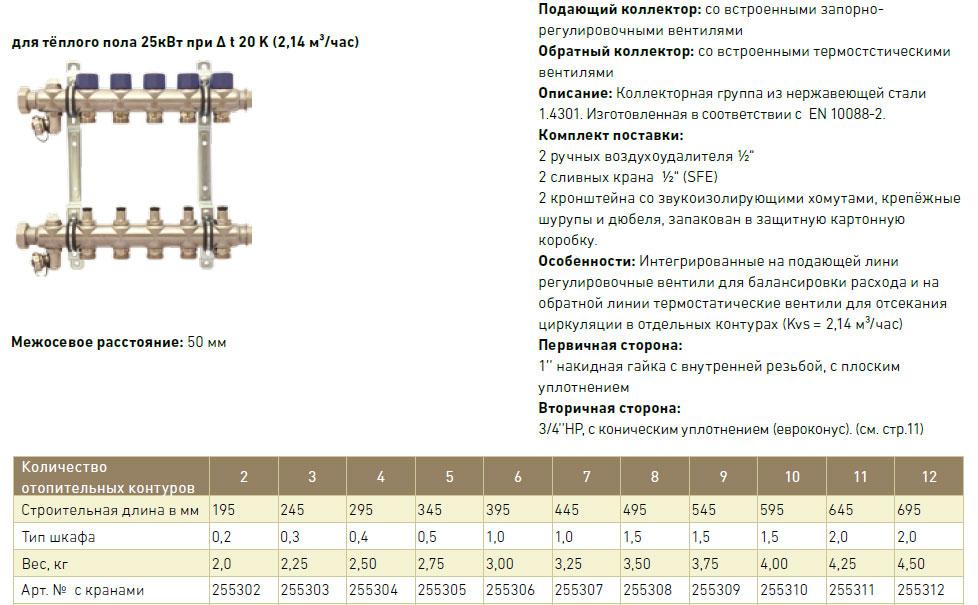 Размеры-на-Hansa-68