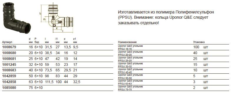 Размеры на uponor 1008681