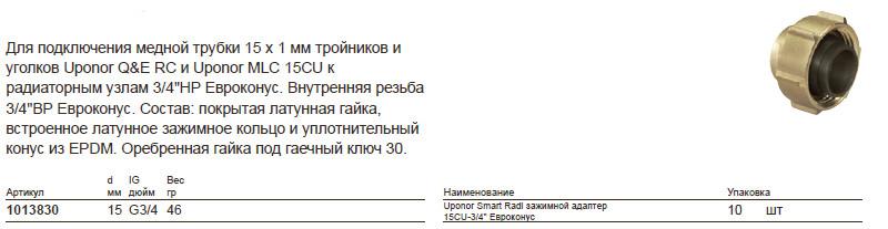 Размеры на uponor 1013830