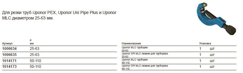 Размеры на uponor 1014171