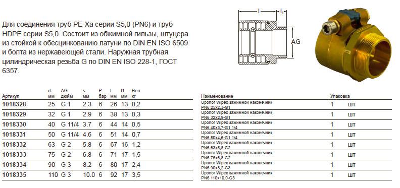 "Размеры на Uponor Wipex зажимной наконечник PN6 75x6,8  G 1""нр 1018333"