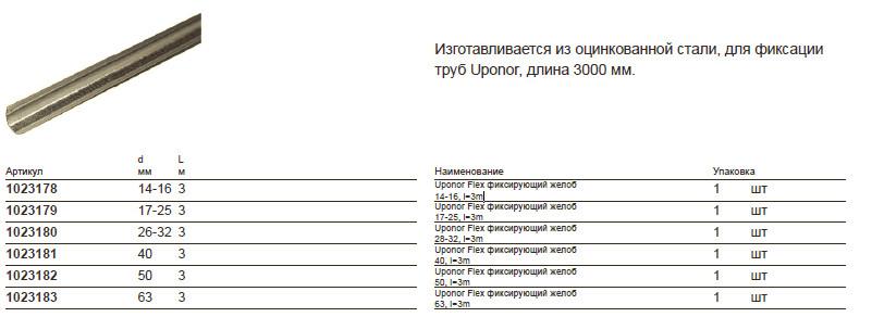 Размеры на uponor 1023182