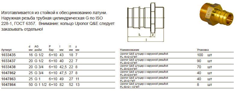 Размеры на uponor 1033437