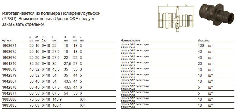 Размеры на uponor 1042878