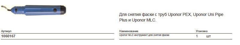 Размеры на uponor 1060167
