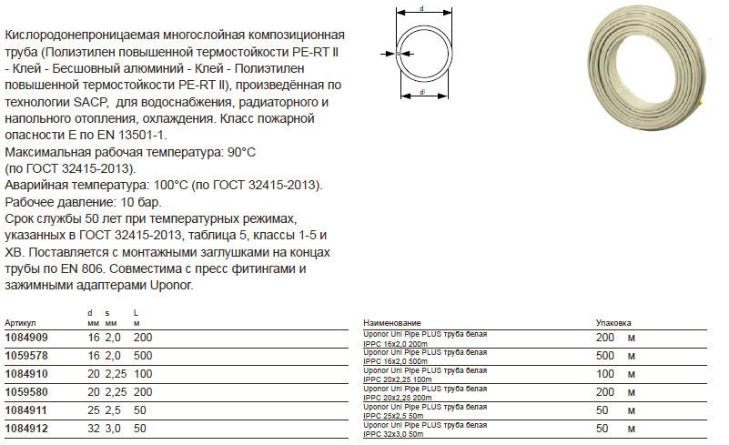 Размеры на uponor 1084910