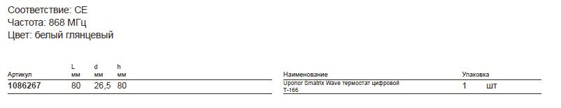 Размеры наUponor Smatrix-+1086267