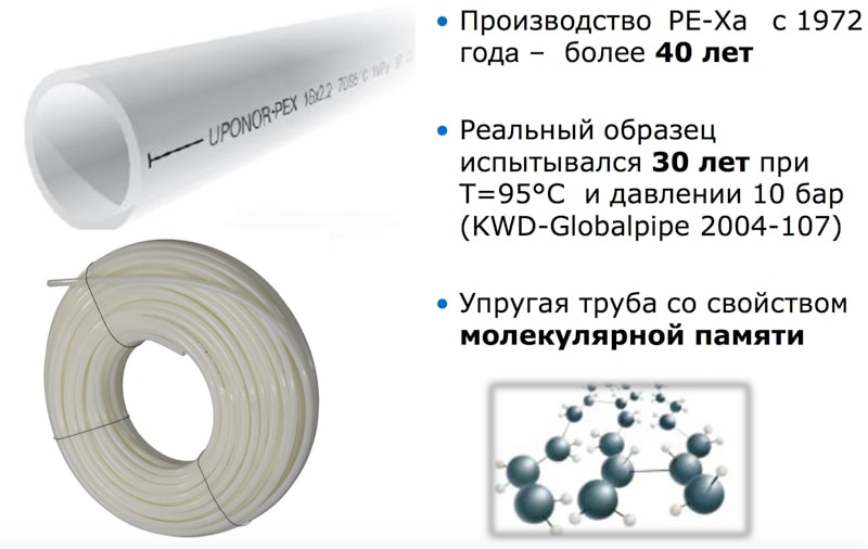 Uponor  PE-Xa сшитый полиэтилен